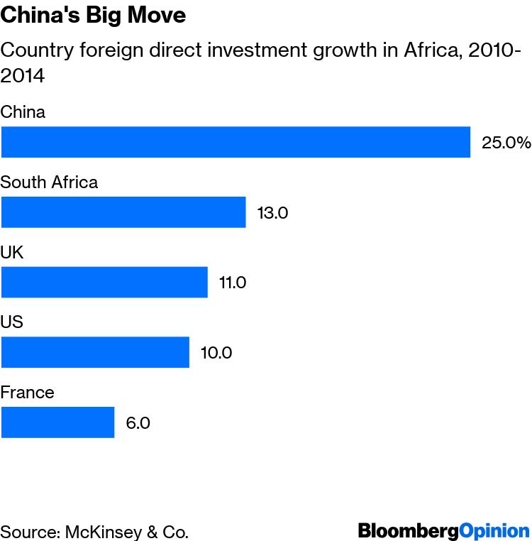 China's Big Move